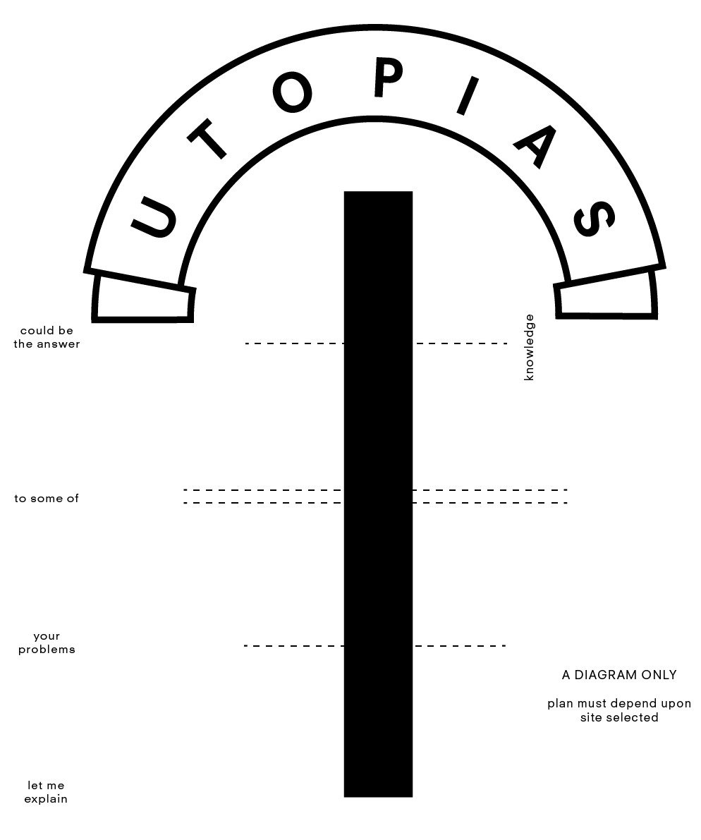 utopi as